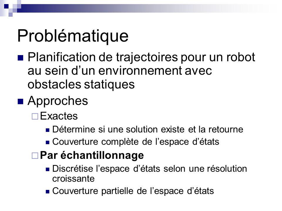 Problématique Planification de trajectoires pour un robot au sein dun environnement avec obstacles statiques Approches Exactes Détermine si une soluti