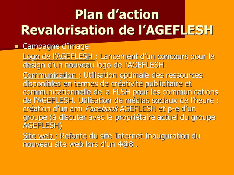 Plan daction Revalorisation de lAGEFLESH Campagne dimage Campagne dimage Logo de lAGEFLESH : Lancement dun concours pour le design dun nouveau logo de lAGEFLESH.