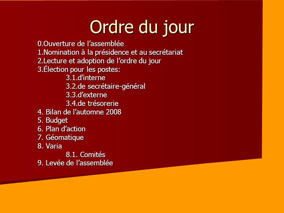 3- Élections