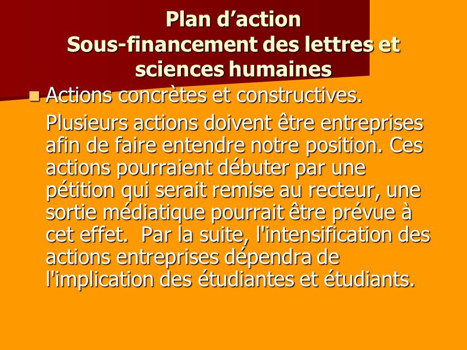 Plan daction Sous-financement des lettres et sciences humaines Actions concrètes et constructives.