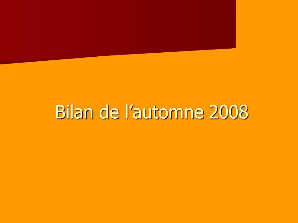 Bilan de lautomne 2008