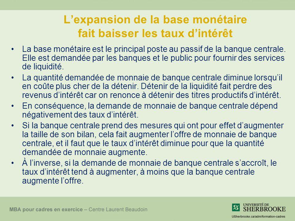Lexpansion de la base monétaire fait baisser les taux dintérêt La base monétaire est le principal poste au passif de la banque centrale. Elle est dema