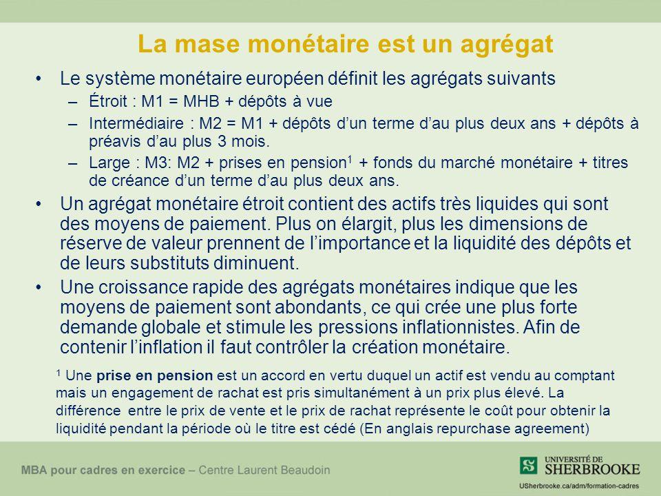 La mase monétaire est un agrégat Le système monétaire européen définit les agrégats suivants –Étroit : M1 = MHB + dépôts à vue –Intermédiaire : M2 = M