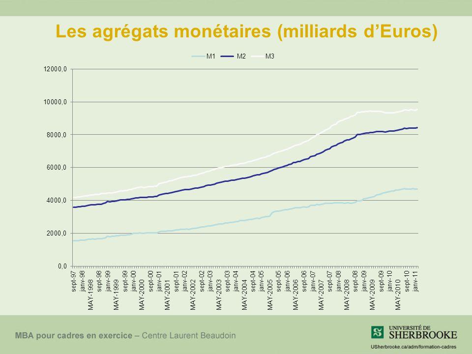 Les agrégats monétaires (milliards dEuros)