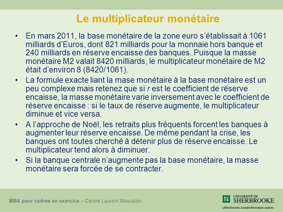 Le multiplicateur monétaire En mars 2011, la base monétaire de la zone euro sétablissait à 1061 milliards dEuros, dont 821 milliards pour la monnaie h