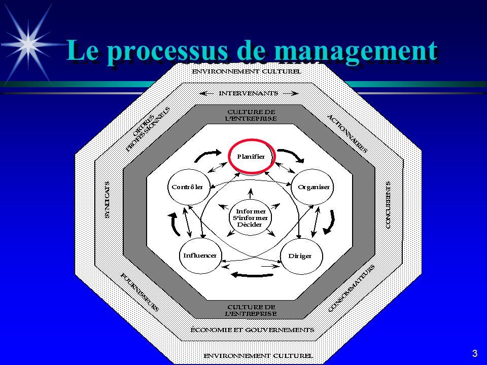 31/05/20144 Le processus de planification MISSION OBJECTIFS STRATÉGIES TACTIQUES CONTRÔLES FORCES et FAIBLESSESENTREPRISE MENACES et OPPORTUNITÉSENVIRONNEMENT ENJEUX