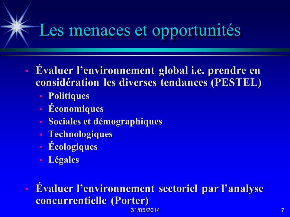 31/05/20147 Les menaces et opportunités Évaluer lenvironnement global i.e.