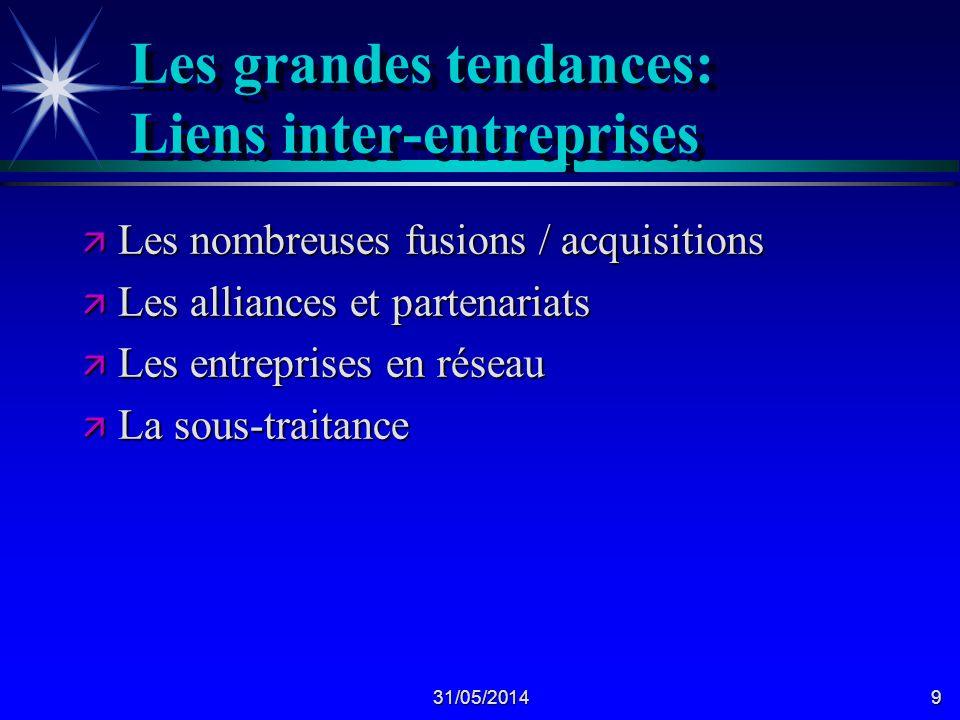 31/05/20149 Les grandes tendances: Liens inter-entreprises ä Les nombreuses fusions / acquisitions ä Les alliances et partenariats ä Les entreprises en réseau ä La sous-traitance
