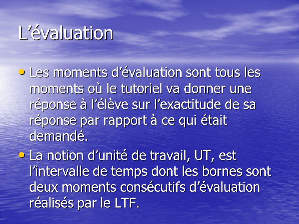 Lévaluation Les moments dévaluation sont tous les moments où le tutoriel va donner une réponse à lélève sur lexactitude de sa réponse par rapport à ce