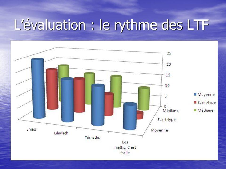 Lévaluation : le rythme des LTF