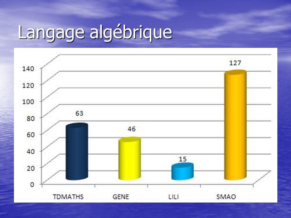 Langage algébrique