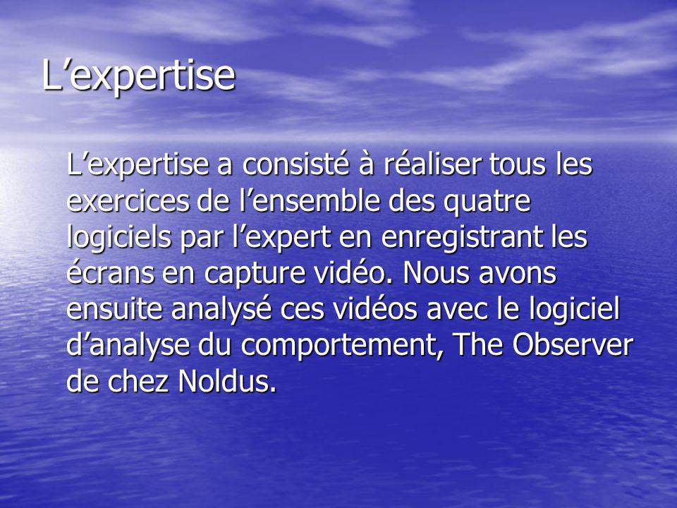 Lexpertise Lexpertise a consisté à réaliser tous les exercices de lensemble des quatre logiciels par lexpert en enregistrant les écrans en capture vid