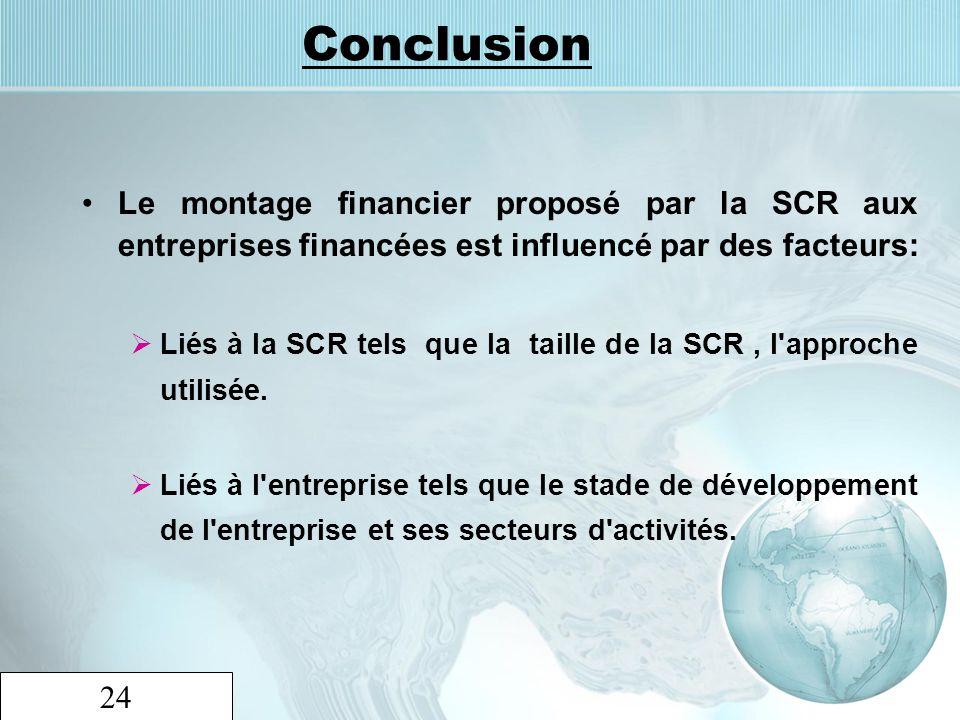 24 Conclusion Le montage financier proposé par la SCR aux entreprises financées est influencé par des facteurs: Liés à la SCR tels que la taille de la