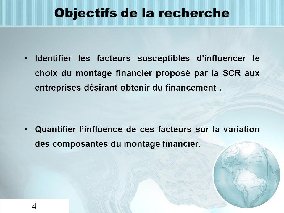 4 Objectifs de la recherche Identifier les facteurs susceptibles d'influencer le choix du montage financier proposé par la SCR aux entreprises désiran