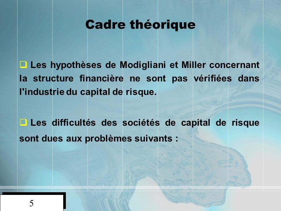 5 5 Cadre théorique Les hypothèses de Modigliani et Miller concernant la structure financière ne sont pas vérifiées dans l'industrie du capital de ris