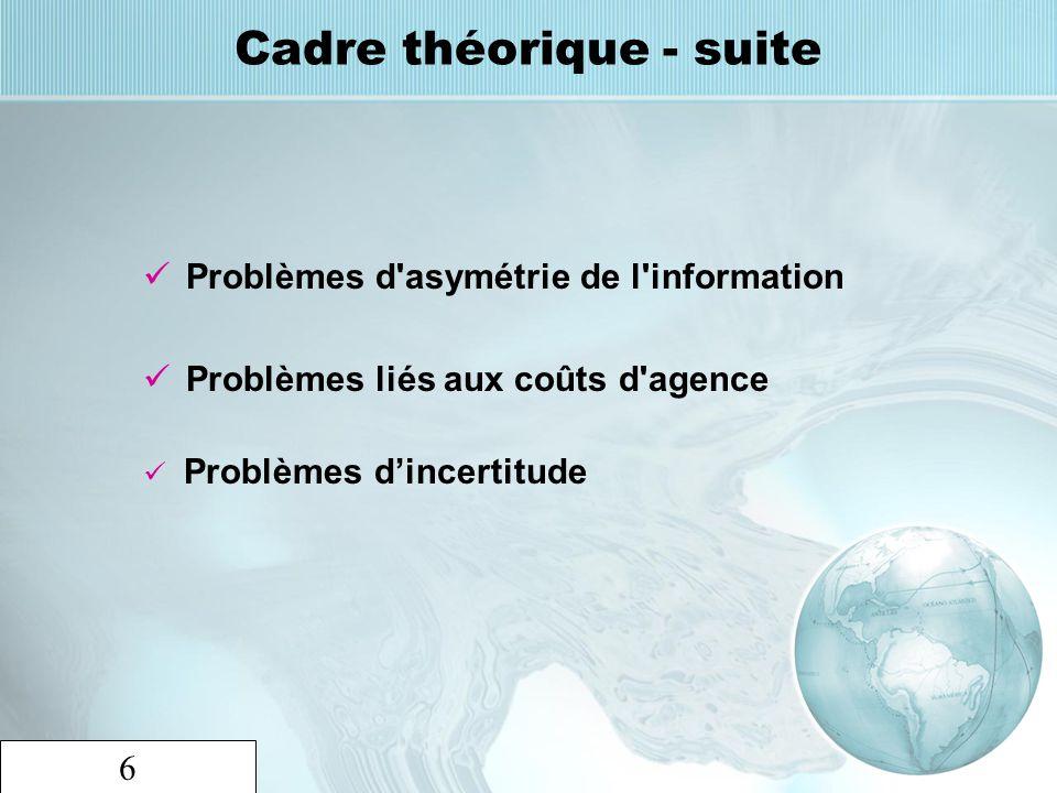 6 Cadre théorique - suite Problèmes d'asymétrie de l'information Problèmes liés aux coûts d'agence Problèmes dincertitude