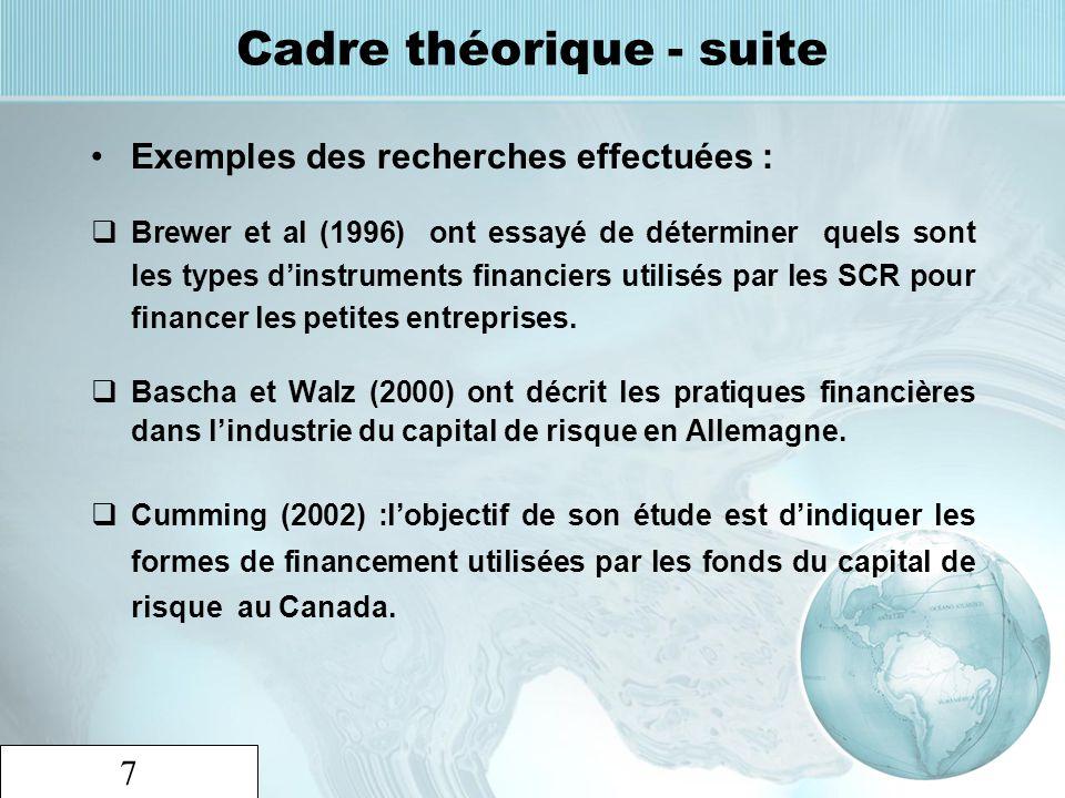 7 Cadre théorique - suite Exemples des recherches effectuées : Brewer et al (1996) ont essayé de déterminer quels sont les types dinstruments financie