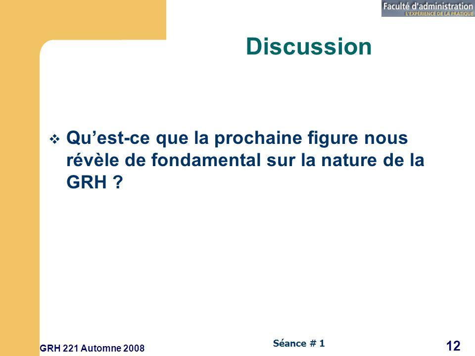 GRH 221 Automne 2008 12 Séance # 1 Discussion Quest-ce que la prochaine figure nous révèle de fondamental sur la nature de la GRH ?