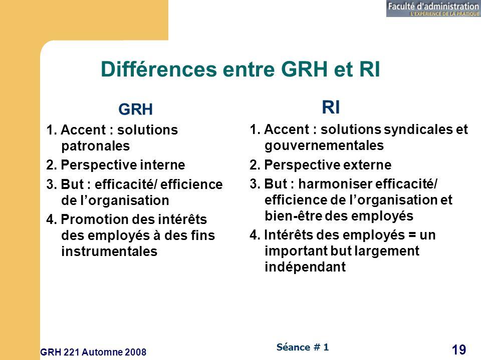 GRH 221 Automne 2008 19 Séance # 1 Différences entre GRH et RI GRH 1.