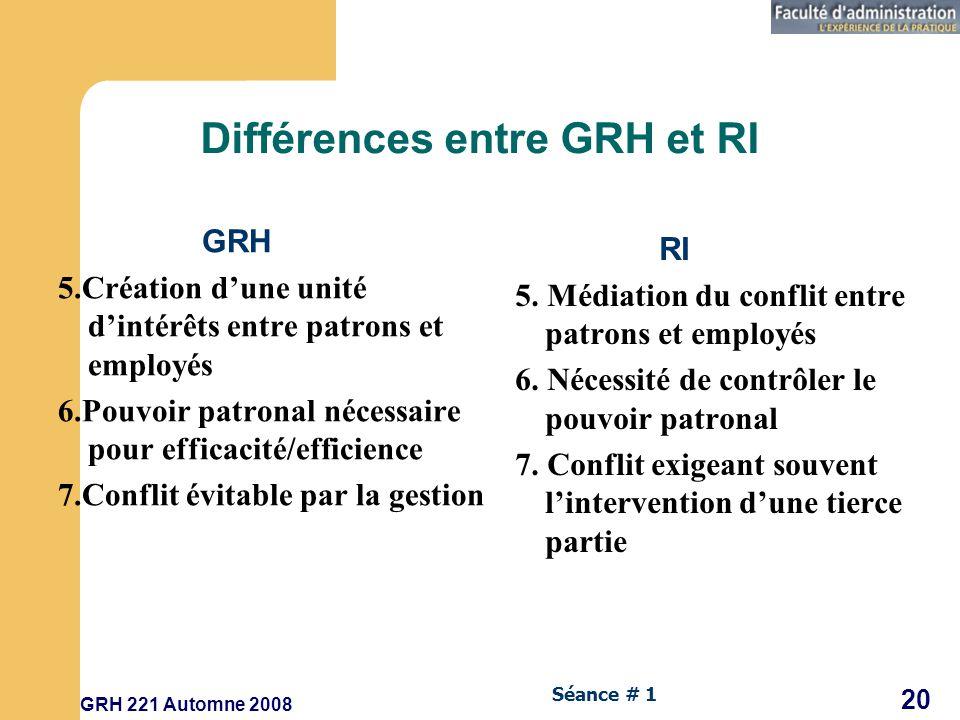 GRH 221 Automne 2008 20 Séance # 1 Différences entre GRH et RI GRH 5.Création dune unité dintérêts entre patrons et employés 6.Pouvoir patronal nécessaire pour efficacité/efficience 7.Conflit évitable par la gestion RI 5.