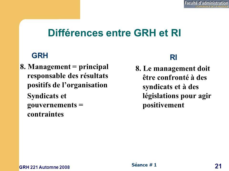 GRH 221 Automne 2008 21 Séance # 1 Différences entre GRH et RI GRH 8.