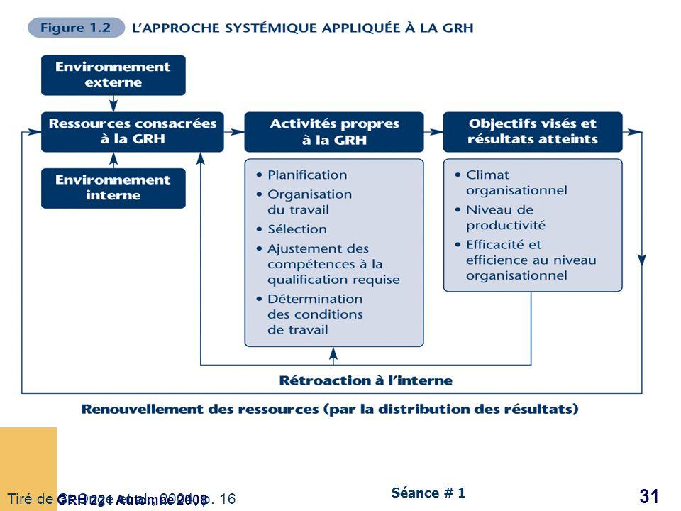 GRH 221 Automne 2008 31 Séance # 1 Approche systémique Tiré de St-Onge et al., 2004, p. 16