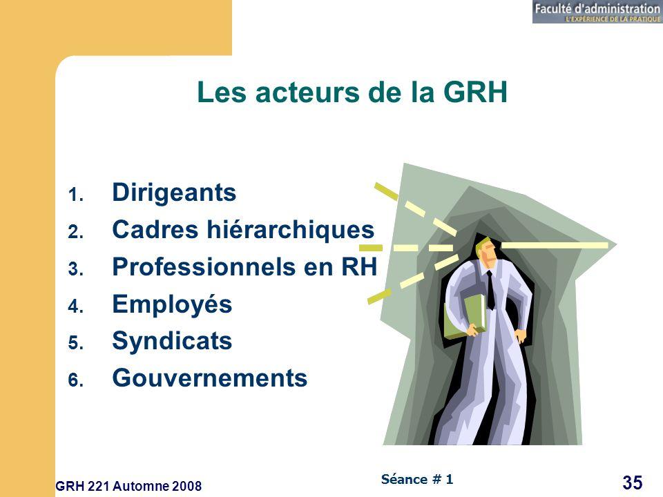 GRH 221 Automne 2008 35 Séance # 1 Les acteurs de la GRH 1.