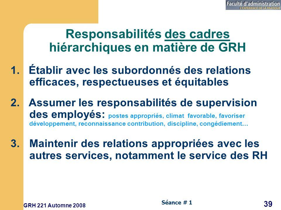 GRH 221 Automne 2008 39 Séance # 1 Responsabilités des cadres hiérarchiques en matière de GRH 1.