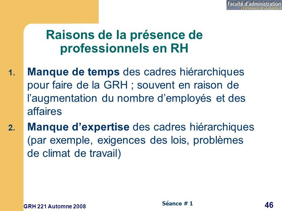 GRH 221 Automne 2008 46 Séance # 1 Raisons de la présence de professionnels en RH 1.