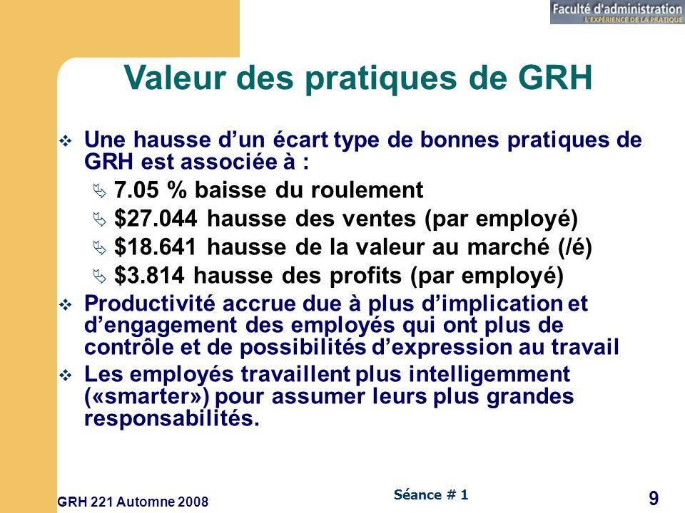 GRH 221 Automne 2008 9 Séance # 1 Valeur des pratiques de GRH Une hausse dun écart type de bonnes pratiques de GRH est associée à : 7.05 % baisse du roulement $27.044 hausse des ventes (par employé) $18.641 hausse de la valeur au marché (/é) $3.814 hausse des profits (par employé) Productivité accrue due à plus dimplication et dengagement des employés qui ont plus de contrôle et de possibilités dexpression au travail Les employés travaillent plus intelligemment («smarter») pour assumer leurs plus grandes responsabilités.