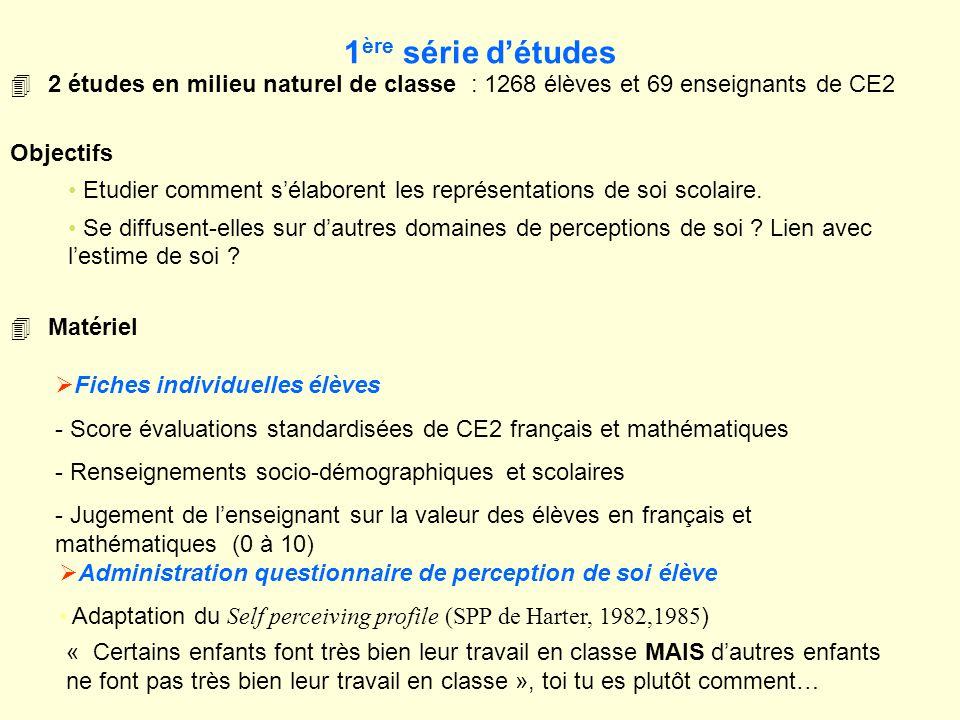 Fiches individuelles élèves - Score évaluations standardisées de CE2 français et mathématiques - Renseignements socio-démographiques et scolaires - Ju
