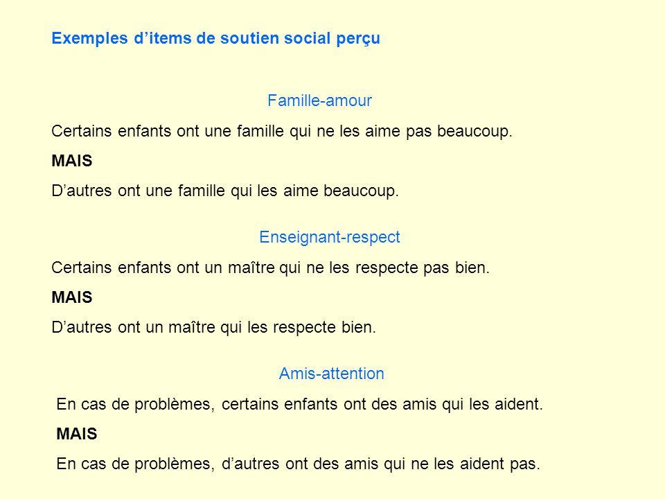 Exemples ditems de soutien social perçu Famille-amour Certains enfants ont une famille qui ne les aime pas beaucoup. MAIS Dautres ont une famille qui