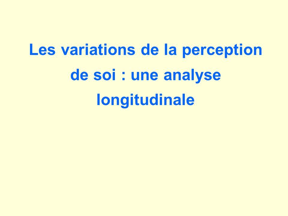 Les variations de la perception de soi : une analyse longitudinale