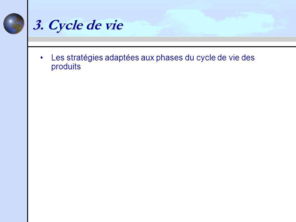 3. Cycle de vie Les stratégies adaptées aux phases du cycle de vie des produits