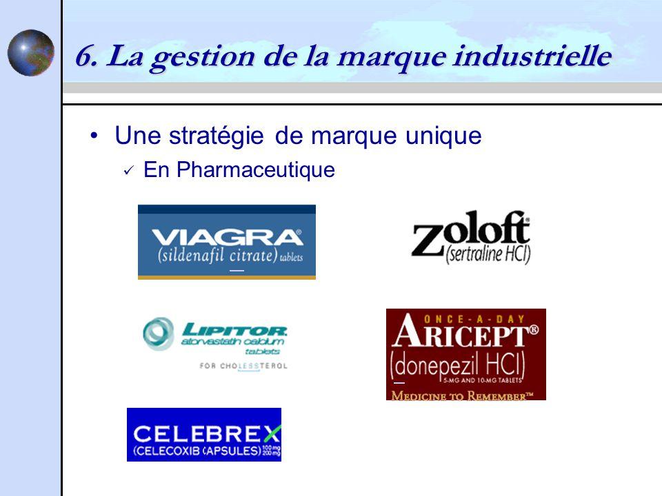 6. La gestion de la marque industrielle Une stratégie de marque unique En Pharmaceutique