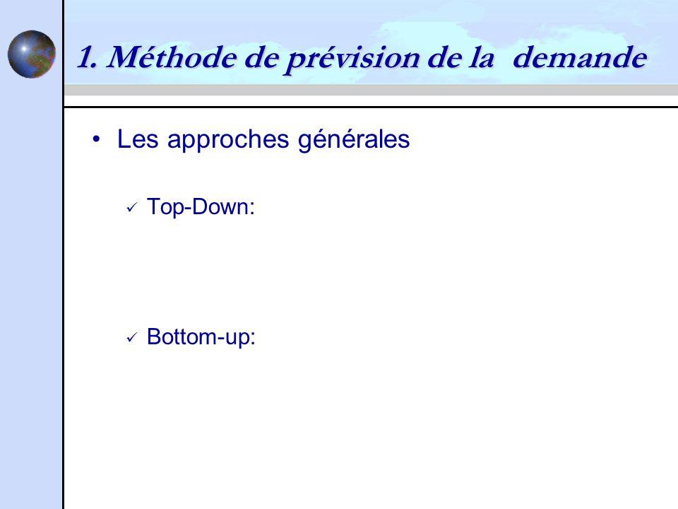 1. Méthode de prévision de la demande Les approches générales Top-Down: Bottom-up: