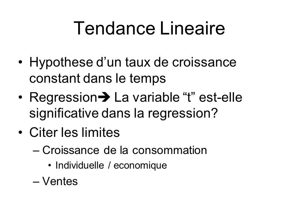 Tendance Lineaire Hypothese dun taux de croissance constant dans le temps Regression La variable t est-elle significative dans la regression? Citer le