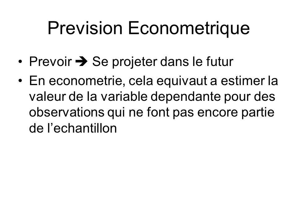 Prevision Econometrique Prevoir Se projeter dans le futur En econometrie, cela equivaut a estimer la valeur de la variable dependante pour des observa