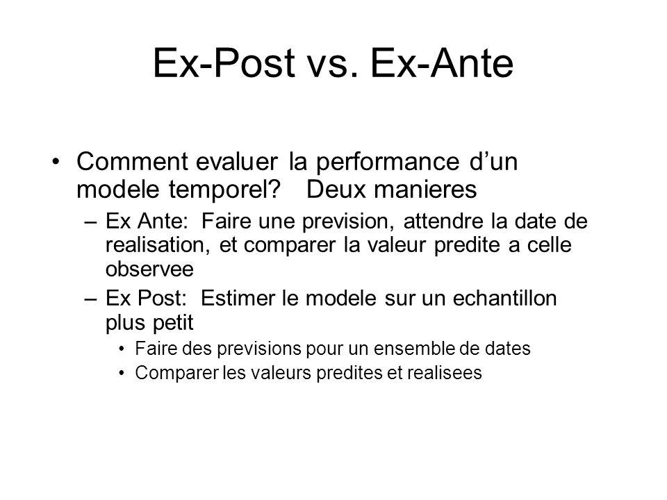 Ex-Post vs. Ex-Ante Comment evaluer la performance dun modele temporel? Deux manieres –Ex Ante: Faire une prevision, attendre la date de realisation,