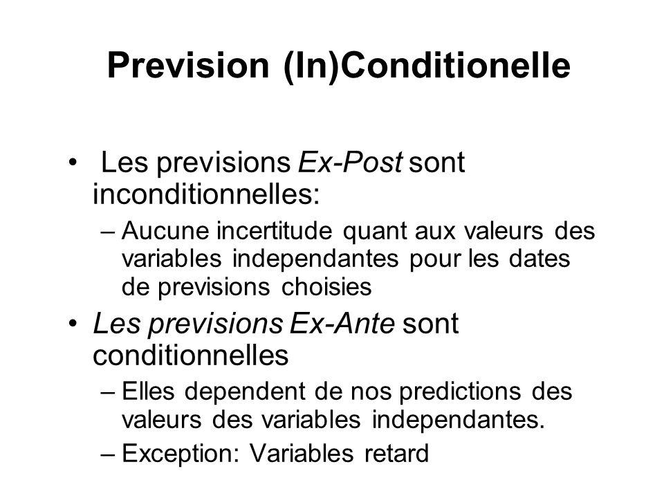 Prevision (In)Conditionelle Les previsions Ex-Post sont inconditionnelles: –Aucune incertitude quant aux valeurs des variables independantes pour les