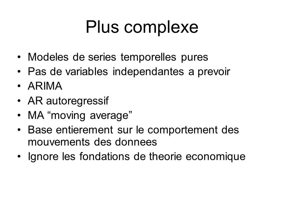 Plus complexe Modeles de series temporelles pures Pas de variables independantes a prevoir ARIMA AR autoregressif MA moving average Base entierement s