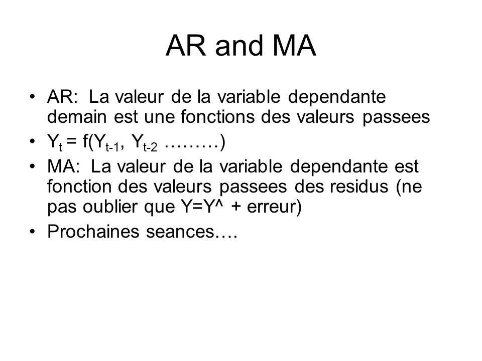 AR and MA AR: La valeur de la variable dependante demain est une fonctions des valeurs passees Y t = f(Y t-1, Y t-2 ………) MA: La valeur de la variable dependante est fonction des valeurs passees des residus (ne pas oublier que Y=Y^ + erreur) Prochaines seances….