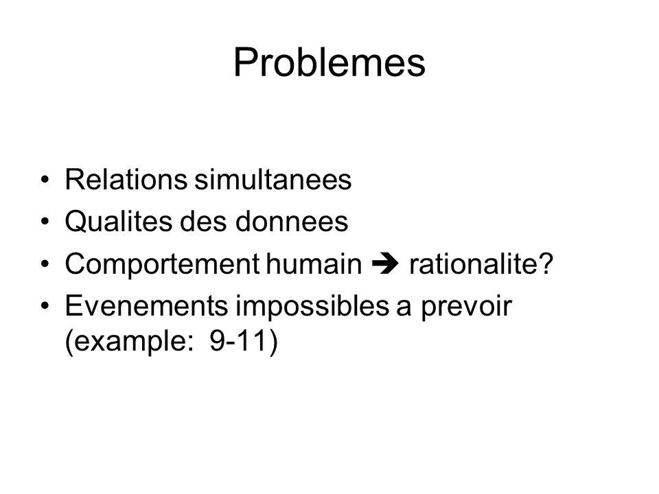 Problemes Relations simultanees Qualites des donnees Comportement humain rationalite.