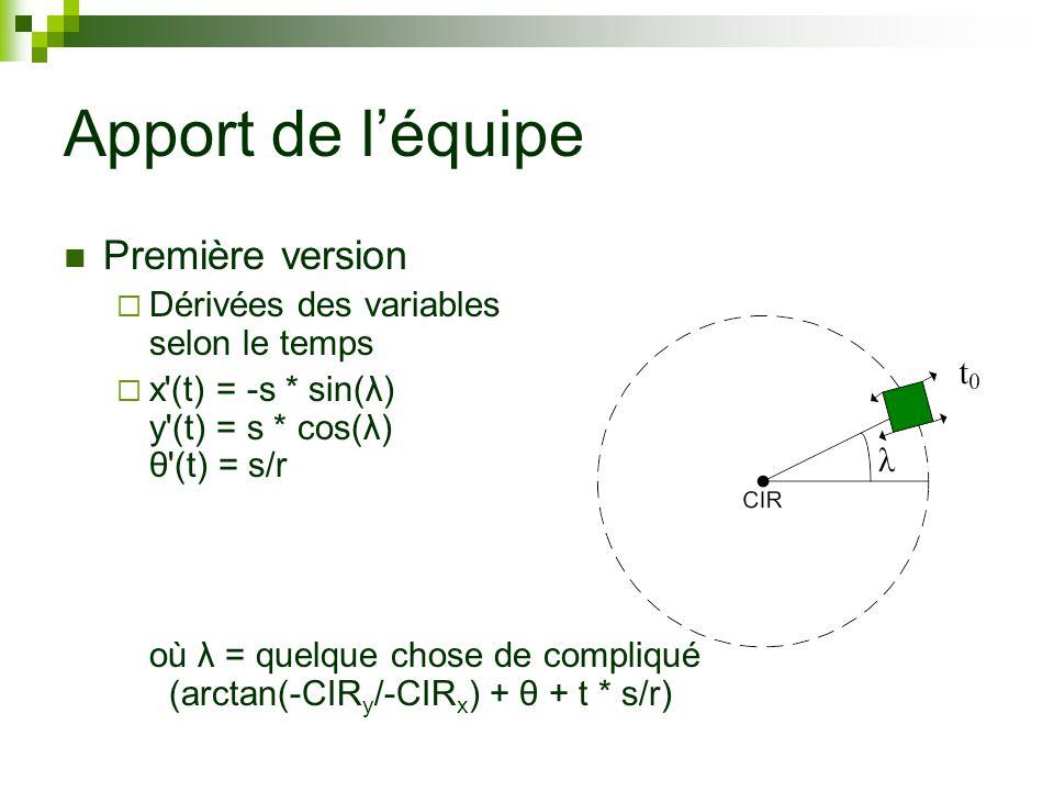 Apport de léquipe Première version Dérivées des variables selon le temps x (t) = -s * sin(λ) y (t) = s * cos(λ) θ (t) = s/r où λ = quelque chose de compliqué (arctan(-CIR y /-CIR x ) + θ + t * s/r)