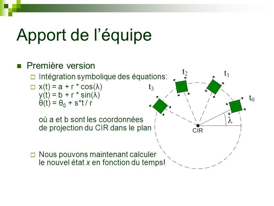 Apport de léquipe Première version Intégration symbolique des équations: x(t) = a + r * cos(λ) y(t) = b + r * sin(λ) θ(t) = θ 0 + s*t / r où a et b sont les coordonnées de projection du CIR dans le plan Nous pouvons maintenant calculer le nouvel état x en fonction du temps!