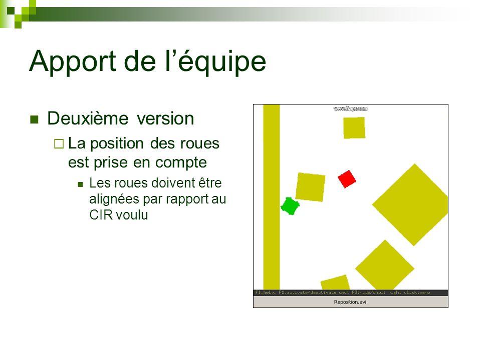 Apport de léquipe Deuxième version La position des roues est prise en compte Les roues doivent être alignées par rapport au CIR voulu