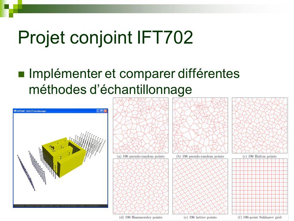 Projet conjoint IFT702 Implémenter et comparer différentes méthodes déchantillonnage