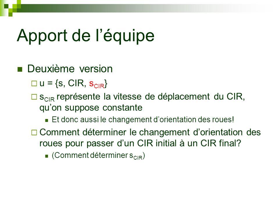 Apport de léquipe Deuxième version u = {s, CIR, s CIR } s CIR représente la vitesse de déplacement du CIR, quon suppose constante Et donc aussi le changement dorientation des roues.