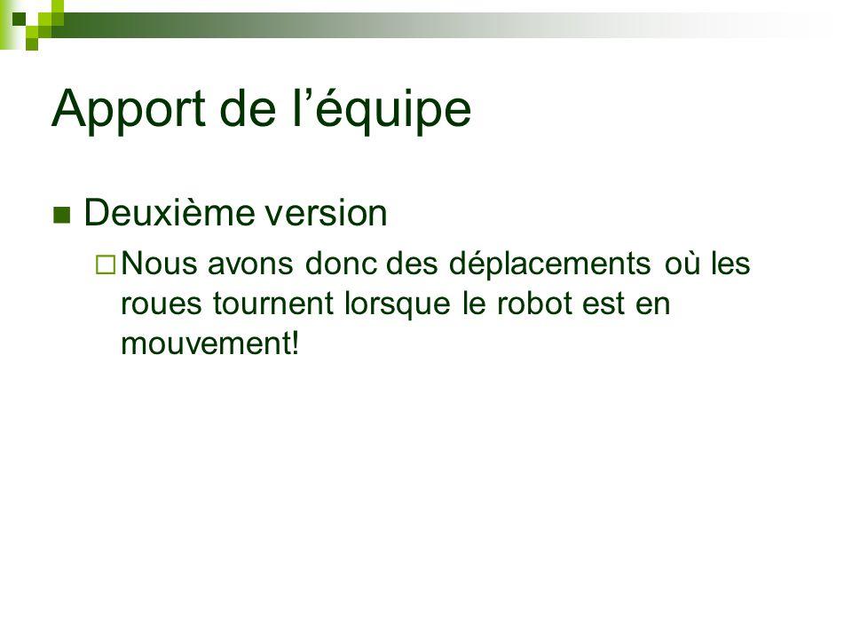 Apport de léquipe Deuxième version Nous avons donc des déplacements où les roues tournent lorsque le robot est en mouvement!