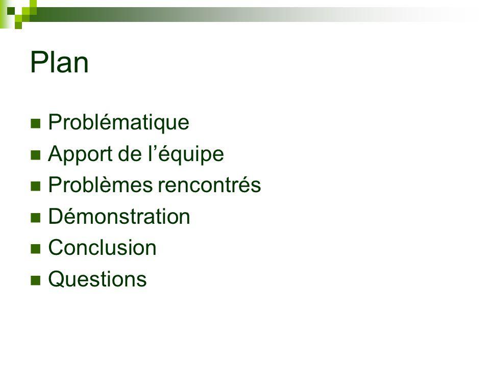 Plan Problématique Apport de léquipe Problèmes rencontrés Démonstration Conclusion Questions
